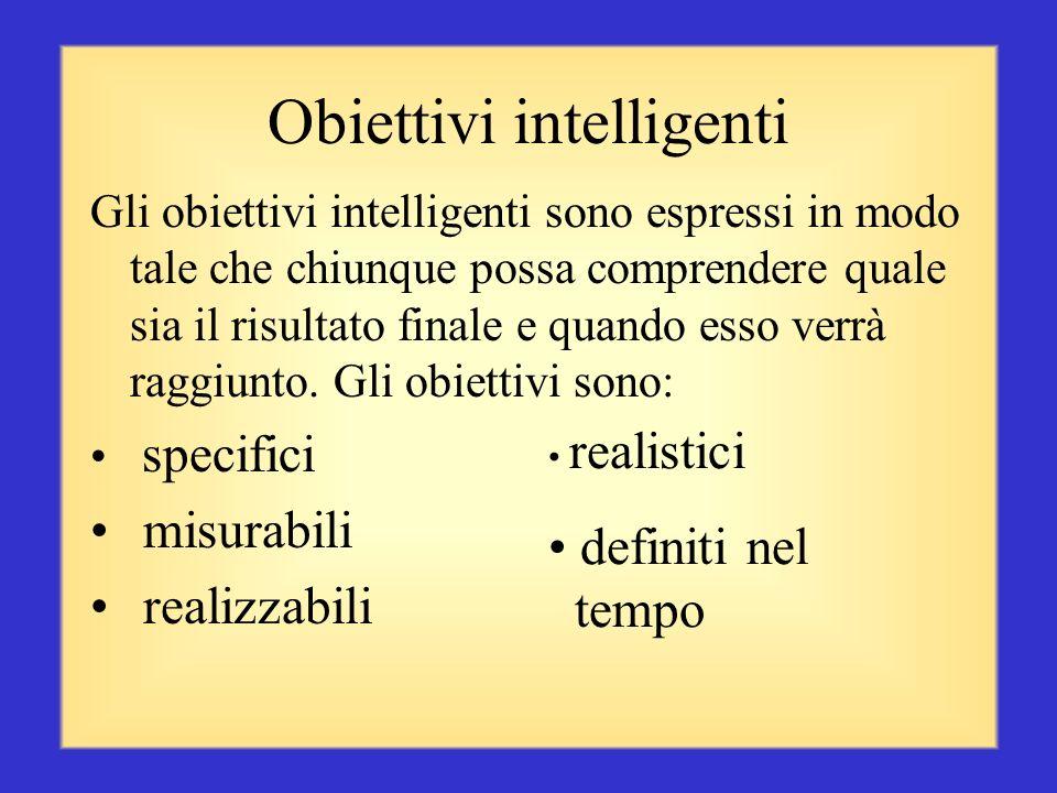 Obiettivi intelligenti