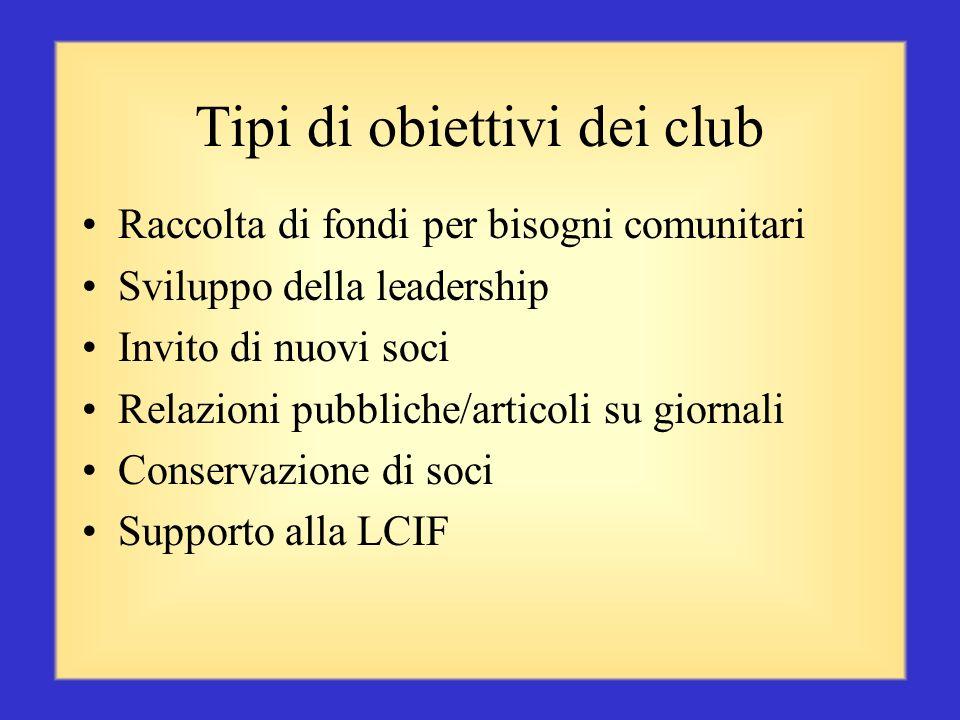 Tipi di obiettivi dei club