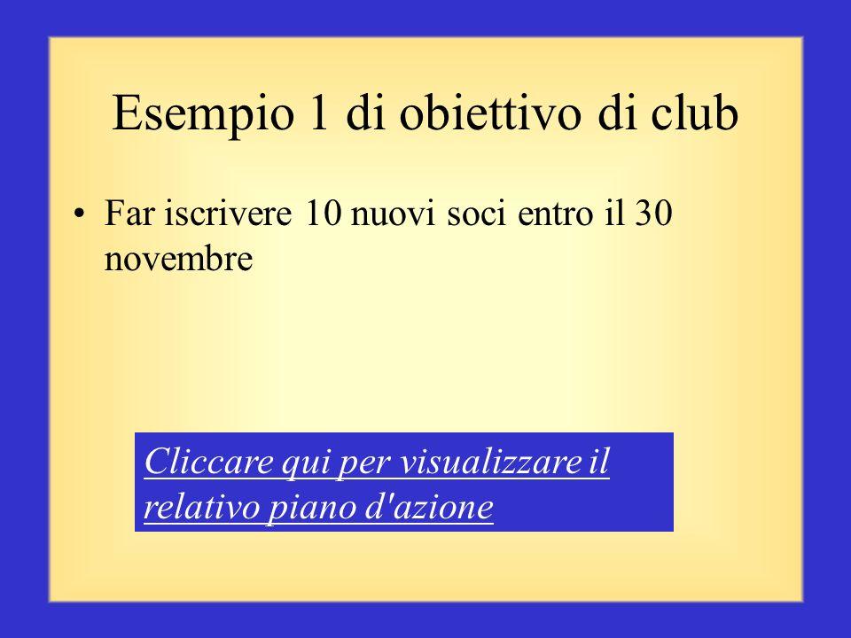 Esempio 1 di obiettivo di club