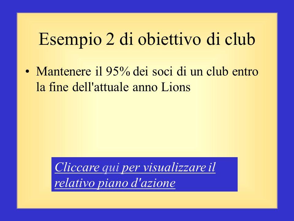Esempio 2 di obiettivo di club