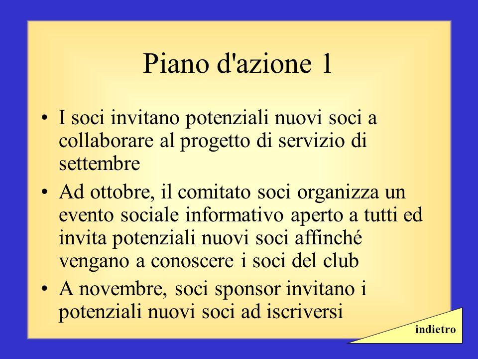 Piano d azione 1 I soci invitano potenziali nuovi soci a collaborare al progetto di servizio di settembre.