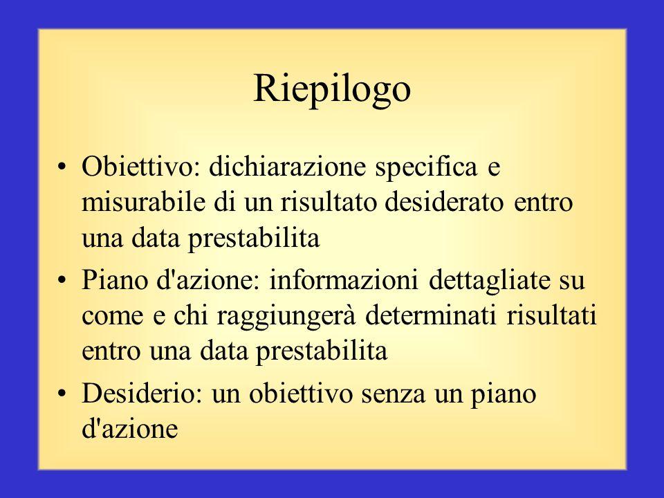 Riepilogo Obiettivo: dichiarazione specifica e misurabile di un risultato desiderato entro una data prestabilita.