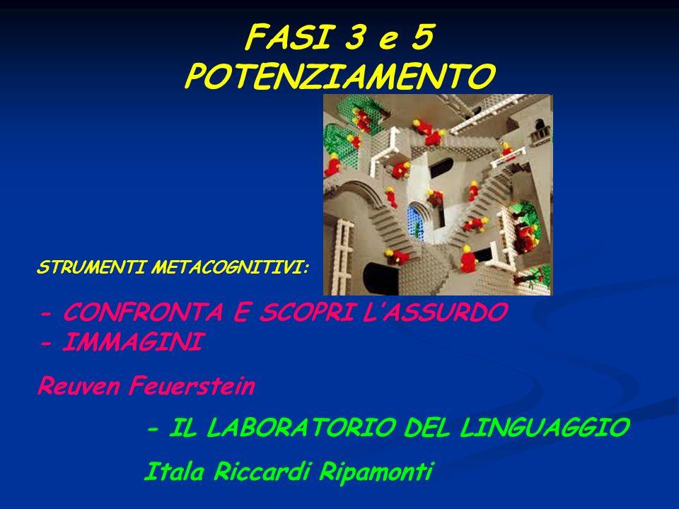 FASI 3 e 5 POTENZIAMENTO - CONFRONTA E SCOPRI L'ASSURDO - IMMAGINI
