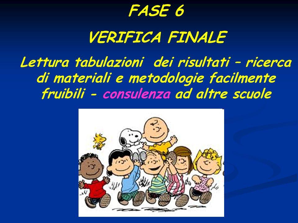 FASE 6 VERIFICA FINALE.