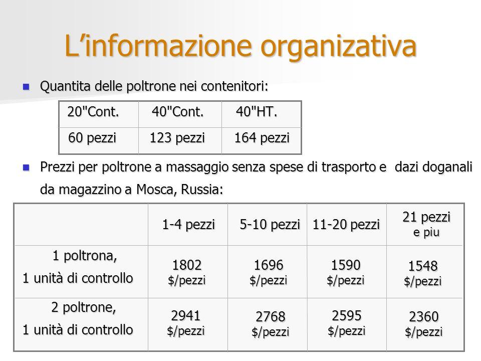 L'informazione organizativa
