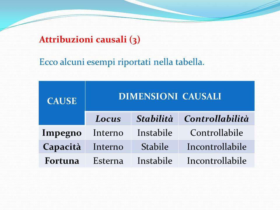 Attribuzioni causali (3)