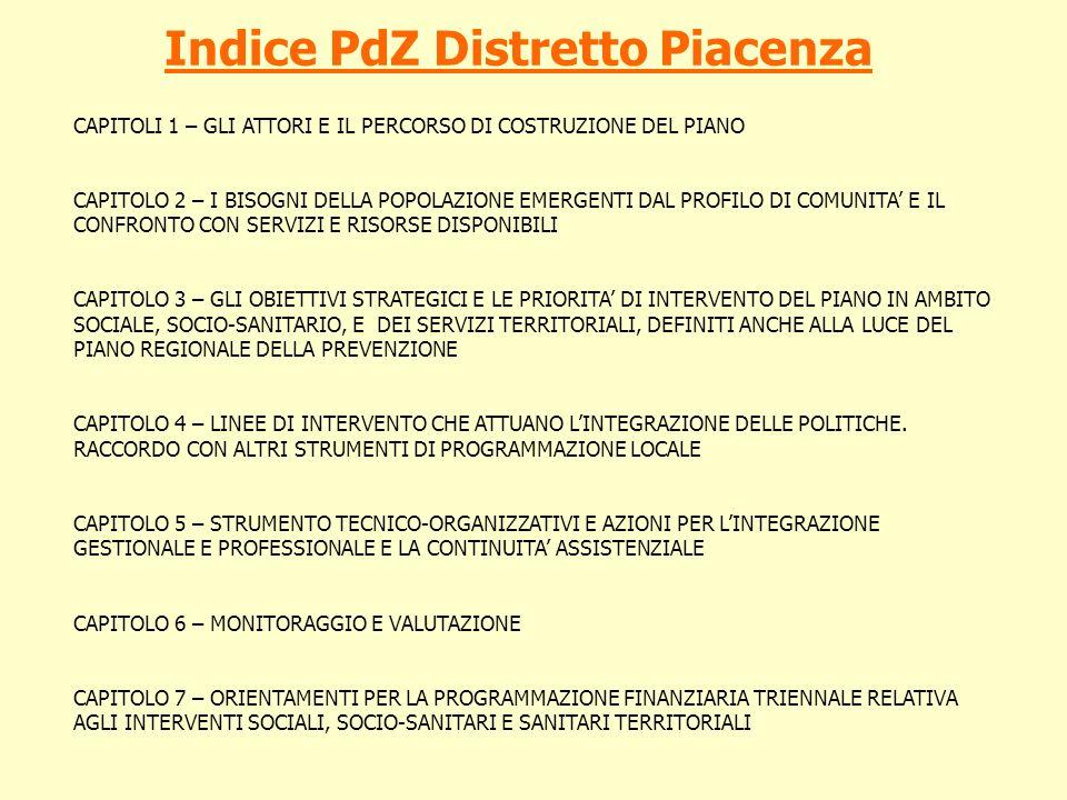 Indice PdZ Distretto Piacenza