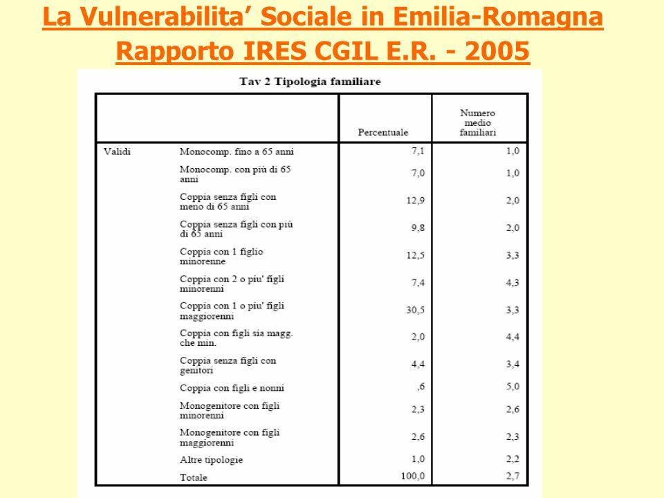La Vulnerabilita' Sociale in Emilia-Romagna Rapporto IRES CGIL E. R