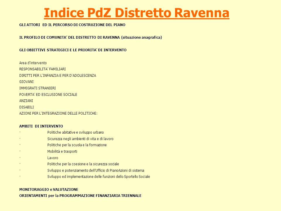 Indice PdZ Distretto Ravenna