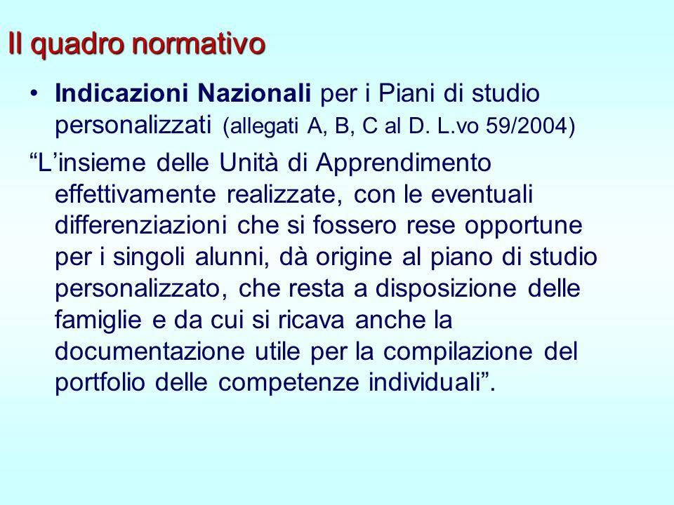 Il quadro normativo Indicazioni Nazionali per i Piani di studio personalizzati (allegati A, B, C al D. L.vo 59/2004)