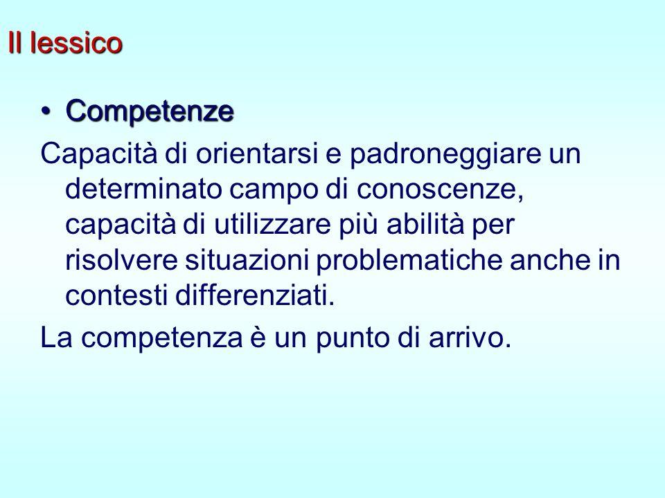 Il lessico Competenze.