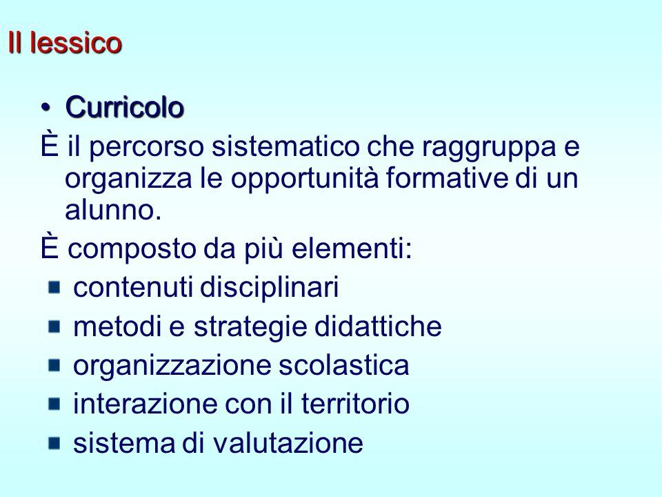 Il lessico Curricolo. È il percorso sistematico che raggruppa e organizza le opportunità formative di un alunno.
