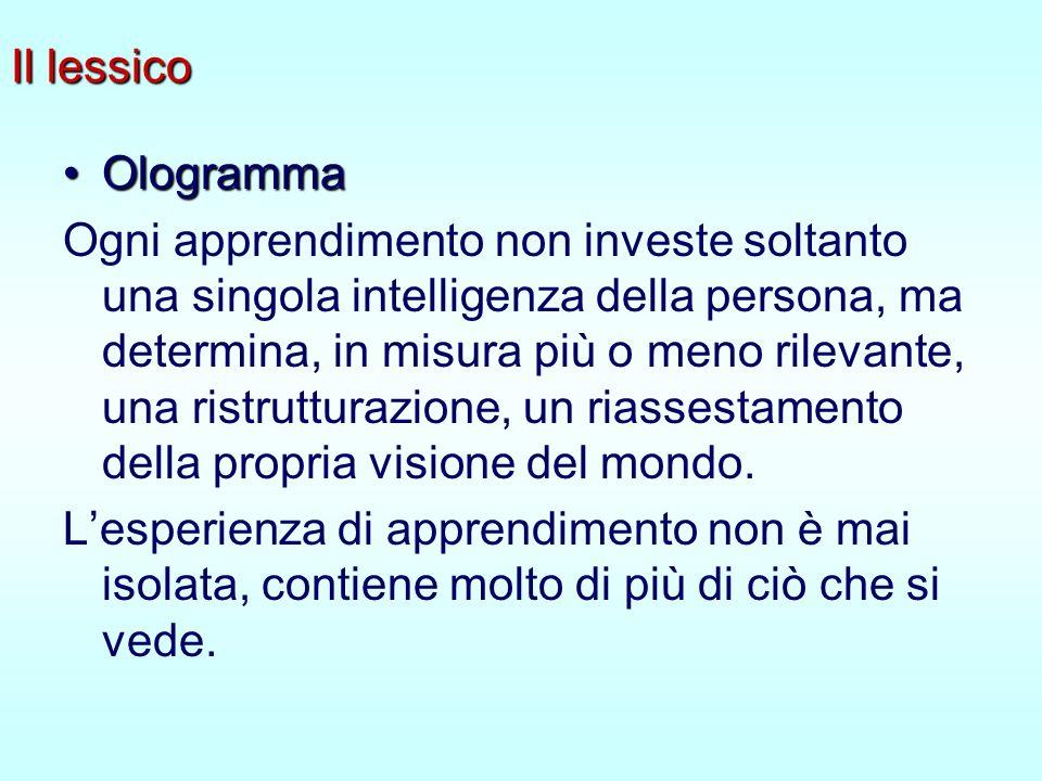Il lessico Ologramma.
