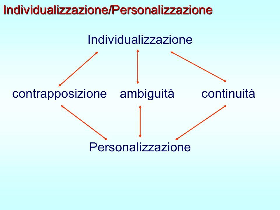 Individualizzazione/Personalizzazione
