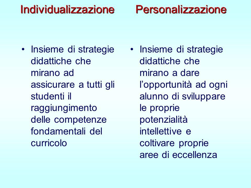 Individualizzazione Personalizzazione