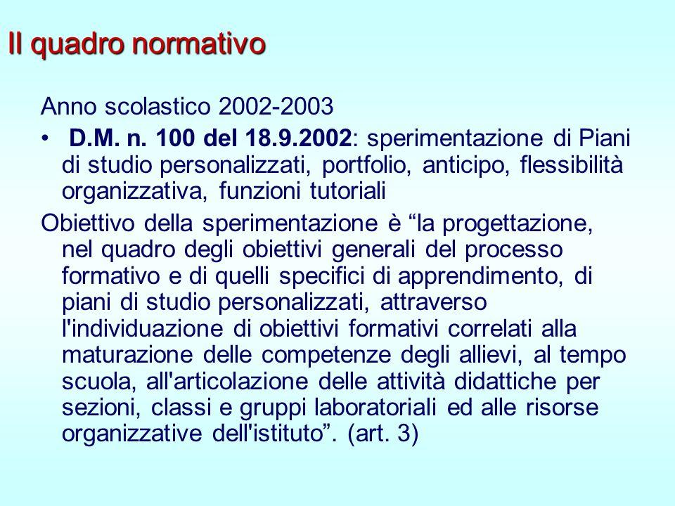 Il quadro normativo Anno scolastico 2002-2003