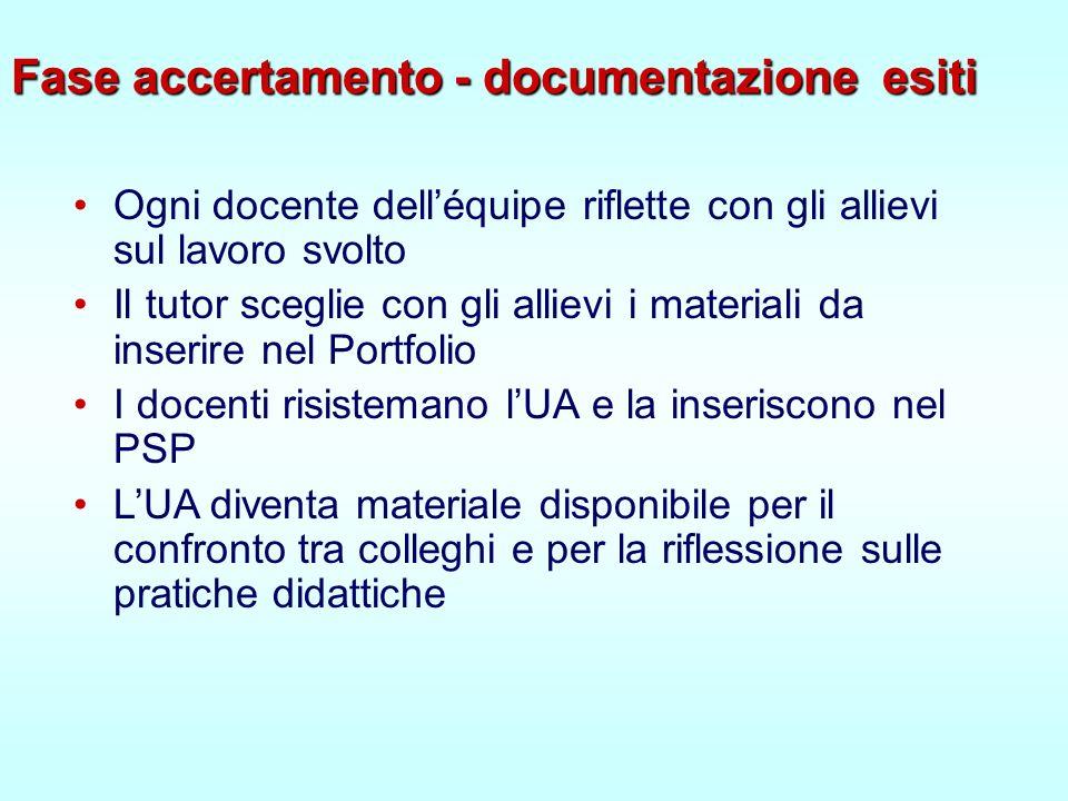 Fase accertamento - documentazione esiti