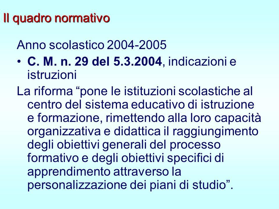 Il quadro normativo Anno scolastico 2004-2005. C. M. n. 29 del 5.3.2004, indicazioni e istruzioni.