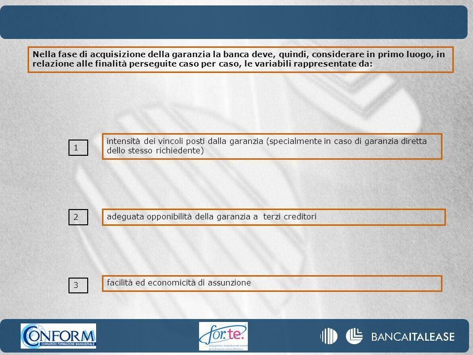Nella fase di acquisizione della garanzia la banca deve, quindi, considerare in primo luogo, in relazione alle finalità perseguite caso per caso, le variabili rappresentate da: