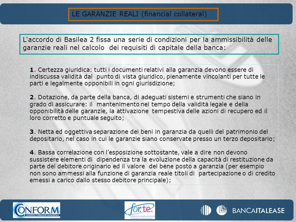 LE GARANZIE REALI (financial collateral)