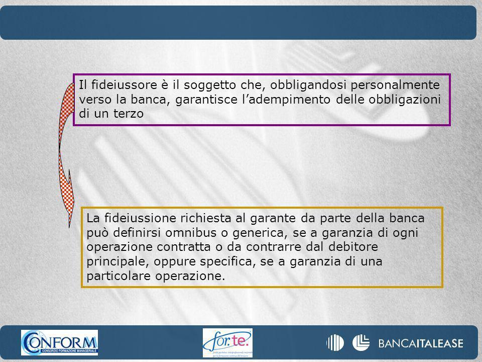 Il fideiussore è il soggetto che, obbligandosi personalmente verso la banca, garantisce l'adempimento delle obbligazioni di un terzo