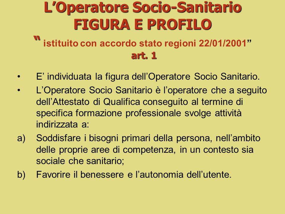 L'Operatore Socio-Sanitario FIGURA E PROFILO istituito con accordo stato regioni 22/01/2001 art. 1