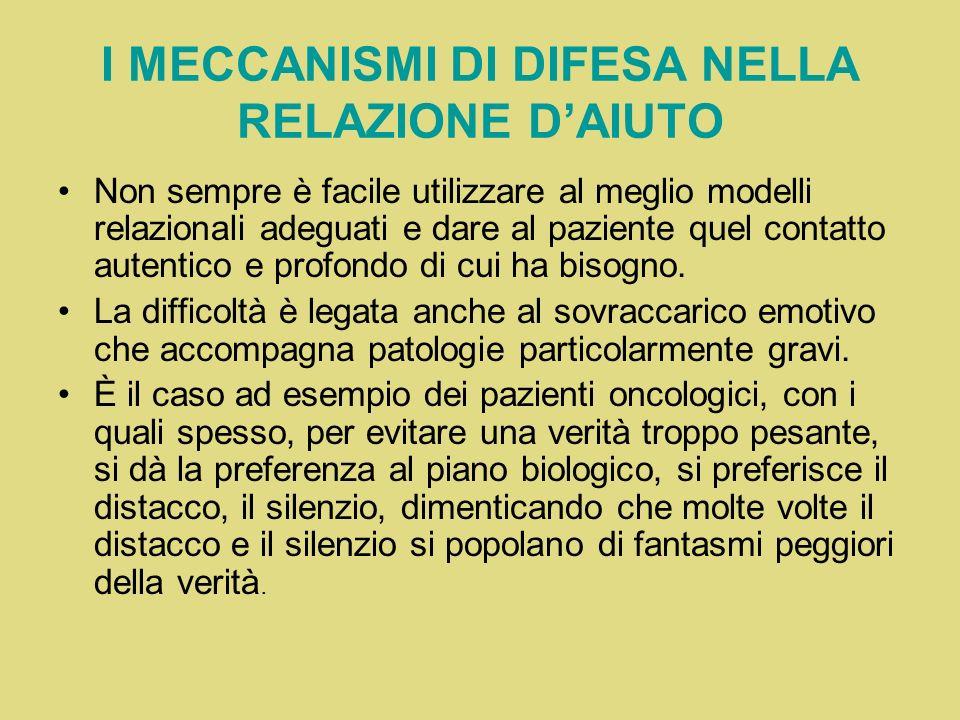 I MECCANISMI DI DIFESA NELLA RELAZIONE D'AIUTO