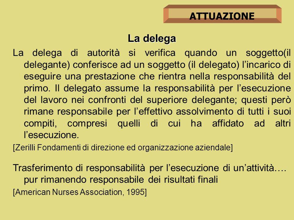 ATTUAZIONE La delega.