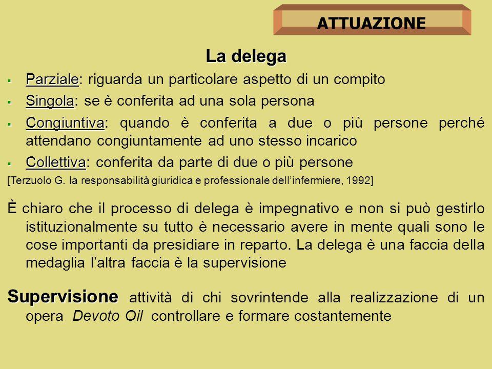 ATTUAZIONE La delega. Parziale: riguarda un particolare aspetto di un compito. Singola: se è conferita ad una sola persona.