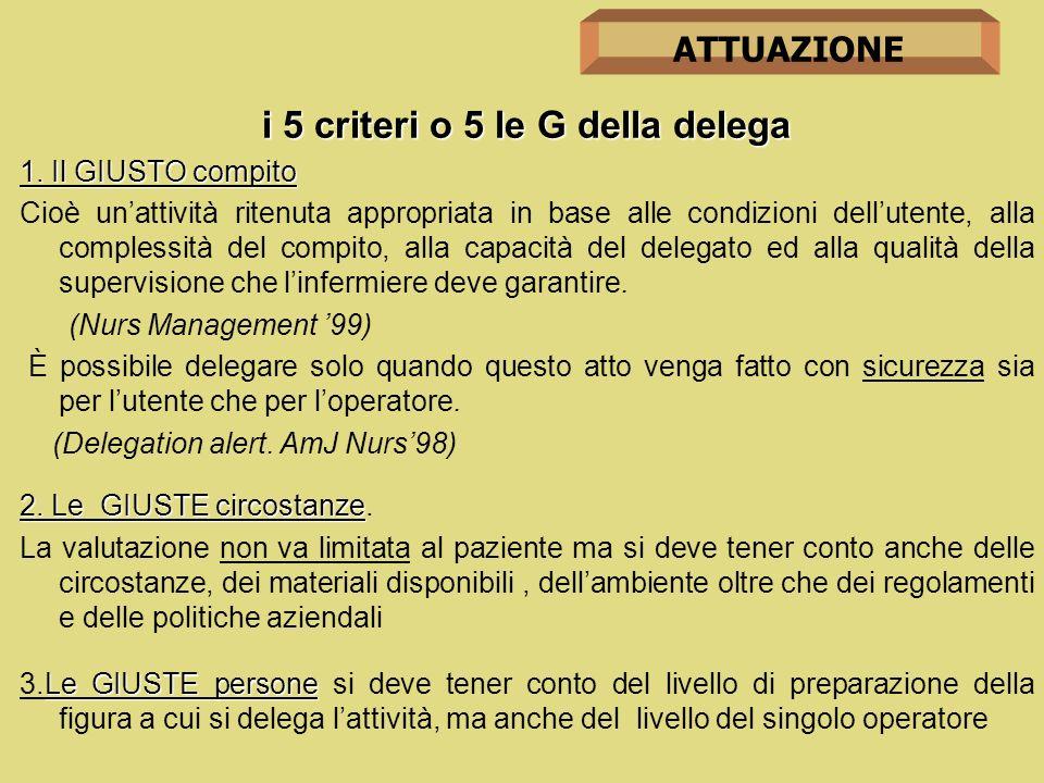i 5 criteri o 5 le G della delega