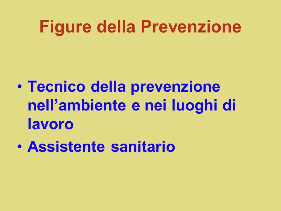Figure della Prevenzione