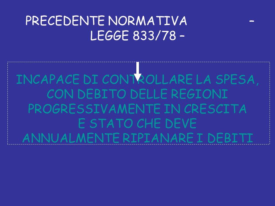 PRECEDENTE NORMATIVA – LEGGE 833/78 –