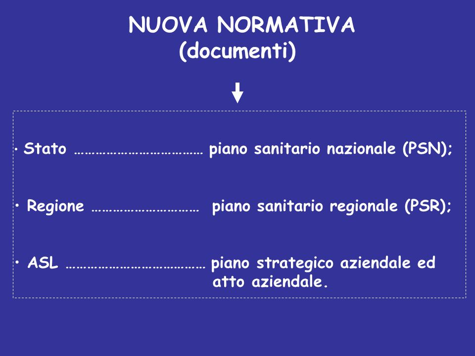 NUOVA NORMATIVA (documenti)
