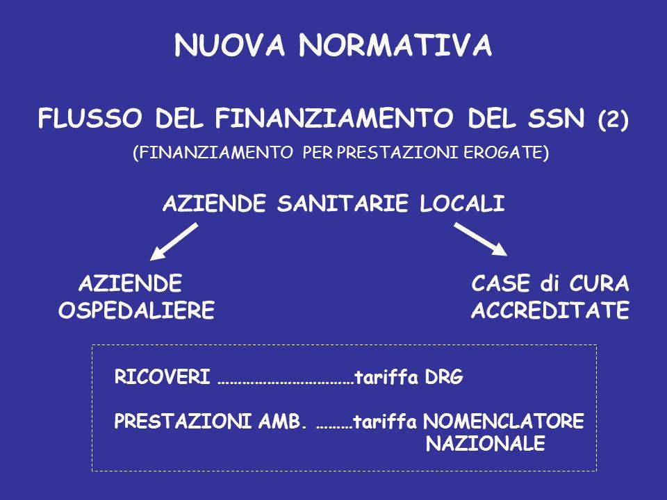 FLUSSO DEL FINANZIAMENTO DEL SSN (2) AZIENDE SANITARIE LOCALI