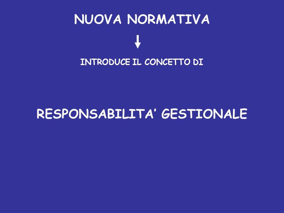 INTRODUCE IL CONCETTO DI RESPONSABILITA' GESTIONALE