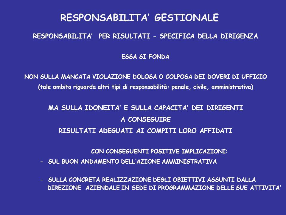 RESPONSABILITA' GESTIONALE