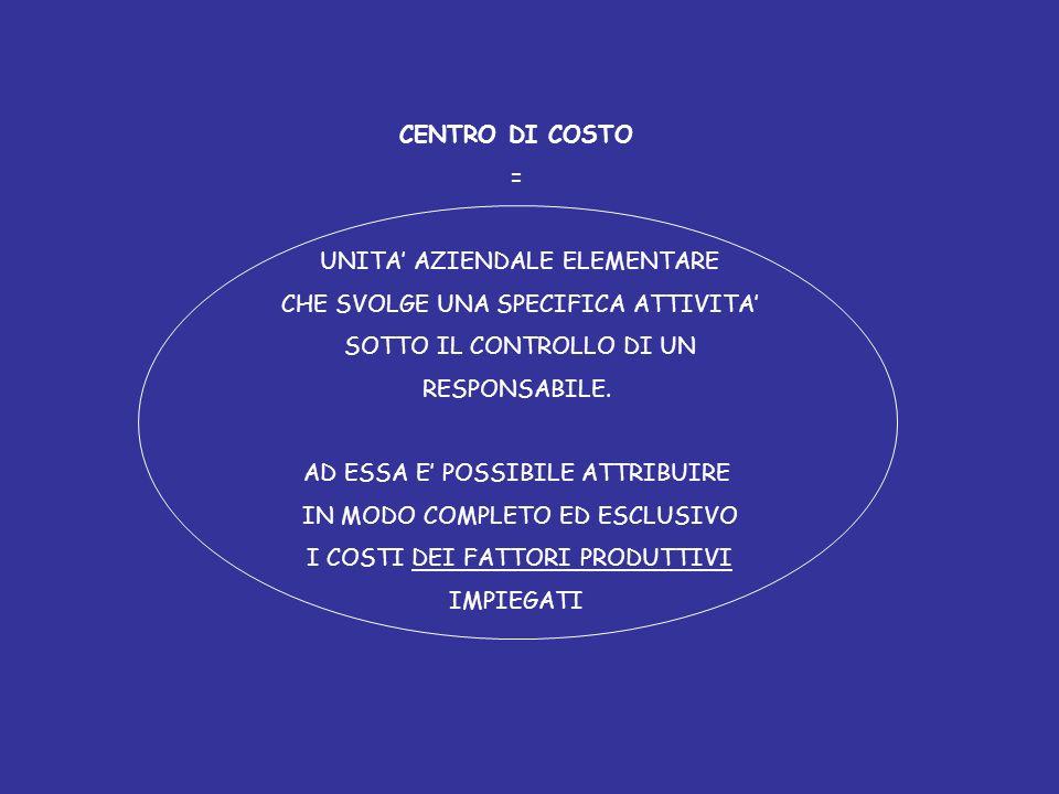 UNITA' AZIENDALE ELEMENTARE CHE SVOLGE UNA SPECIFICA ATTIVITA'