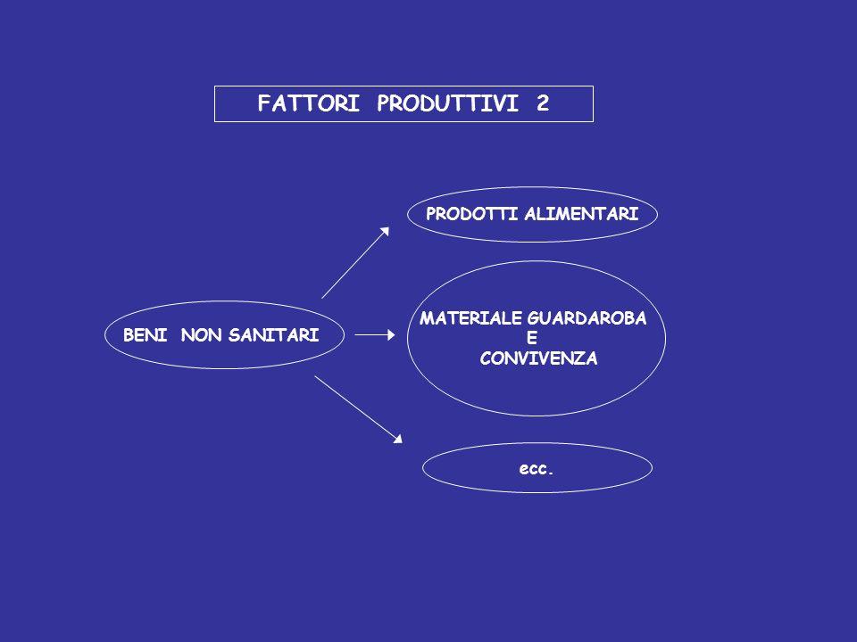 FATTORI PRODUTTIVI 2 PRODOTTI ALIMENTARI MATERIALE GUARDAROBA E