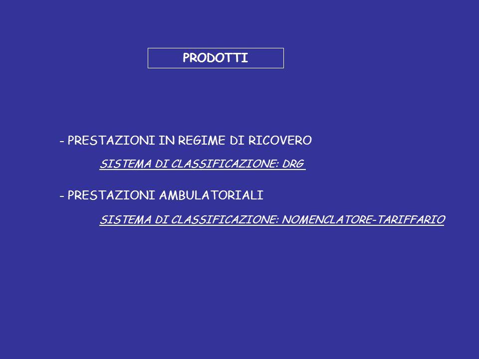 - PRESTAZIONI IN REGIME DI RICOVERO