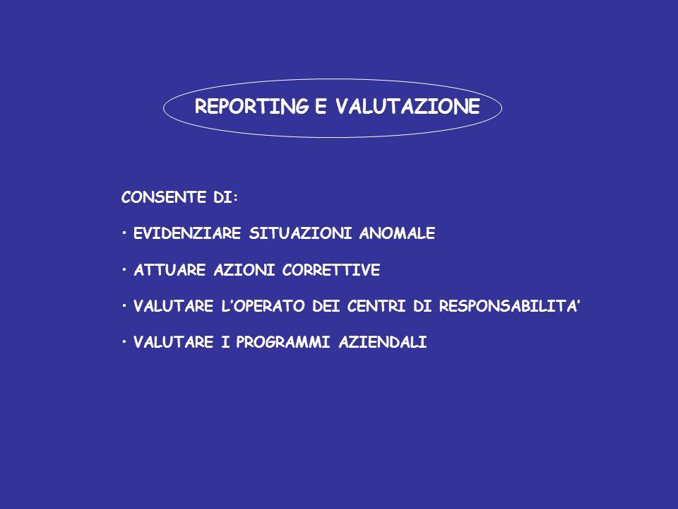 REPORTING E VALUTAZIONE