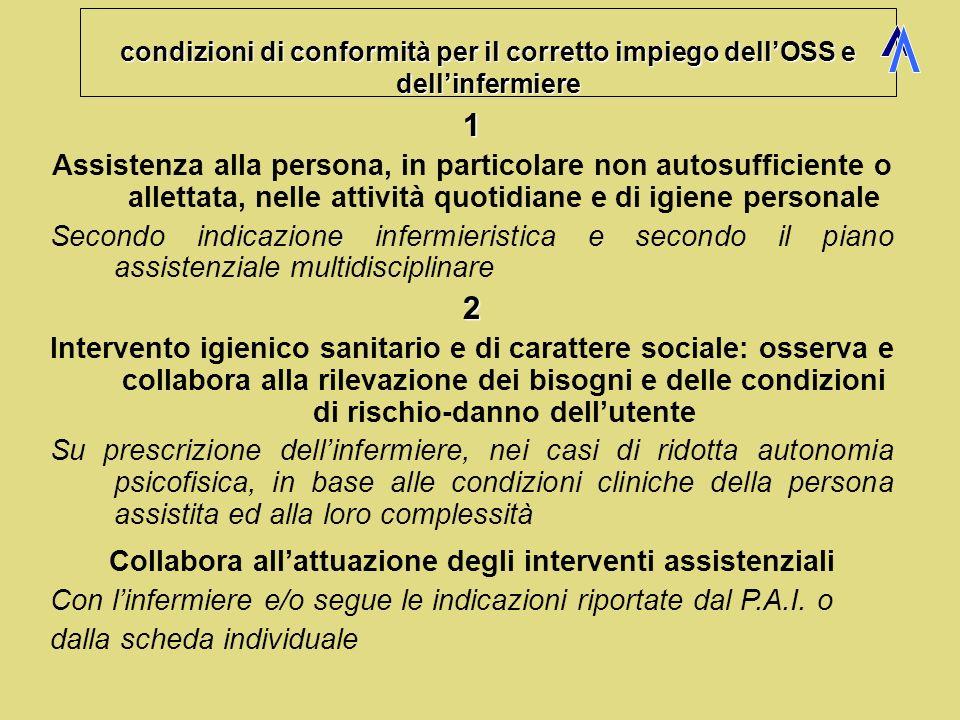 Collabora all'attuazione degli interventi assistenziali
