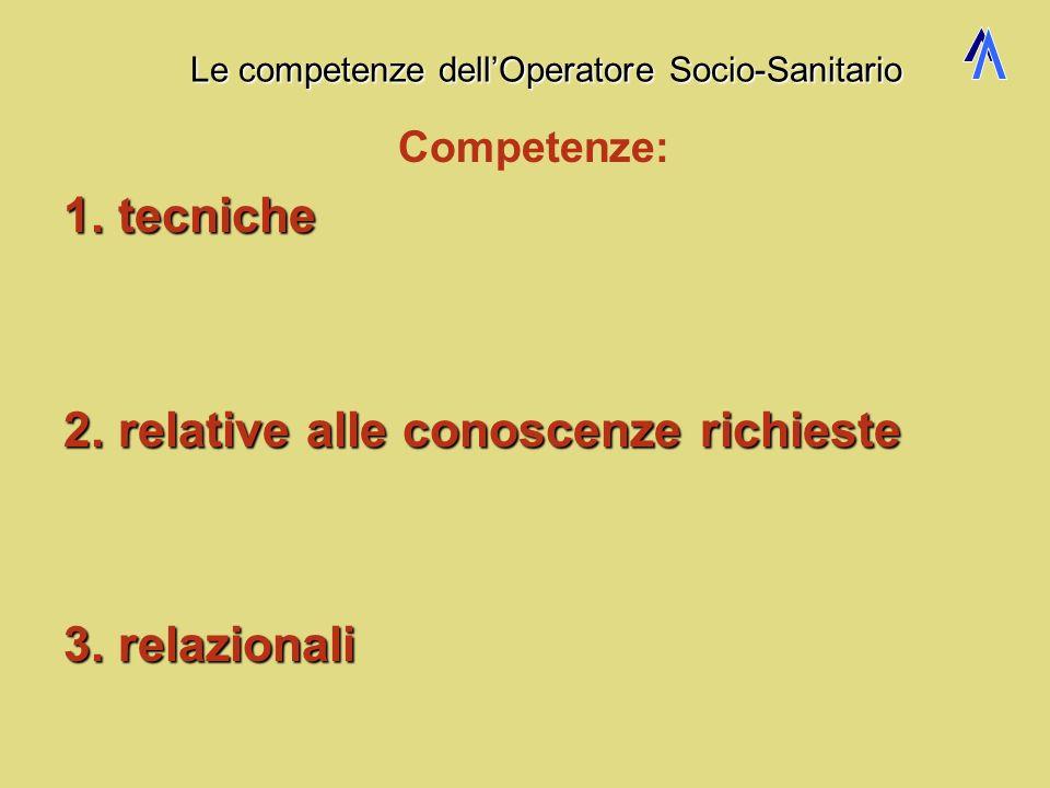 Le competenze dell'Operatore Socio-Sanitario