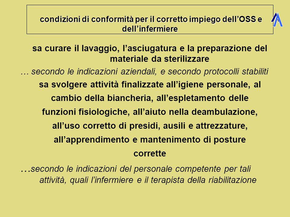condizioni di conformità per il corretto impiego dell'OSS e dell'infermiere
