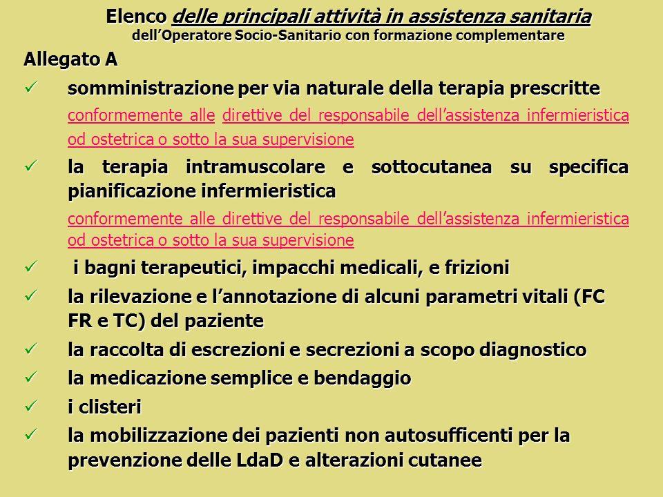 somministrazione per via naturale della terapia prescritte