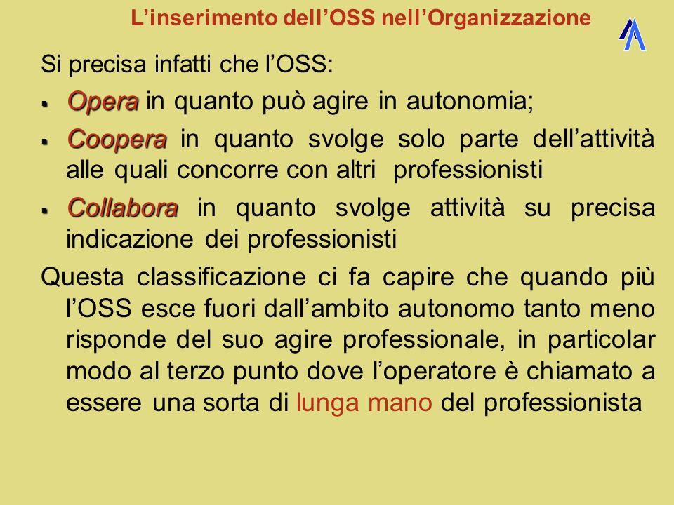 L'inserimento dell'OSS nell'Organizzazione