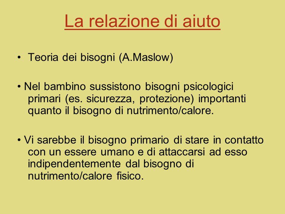 La relazione di aiuto Teoria dei bisogni (A.Maslow)