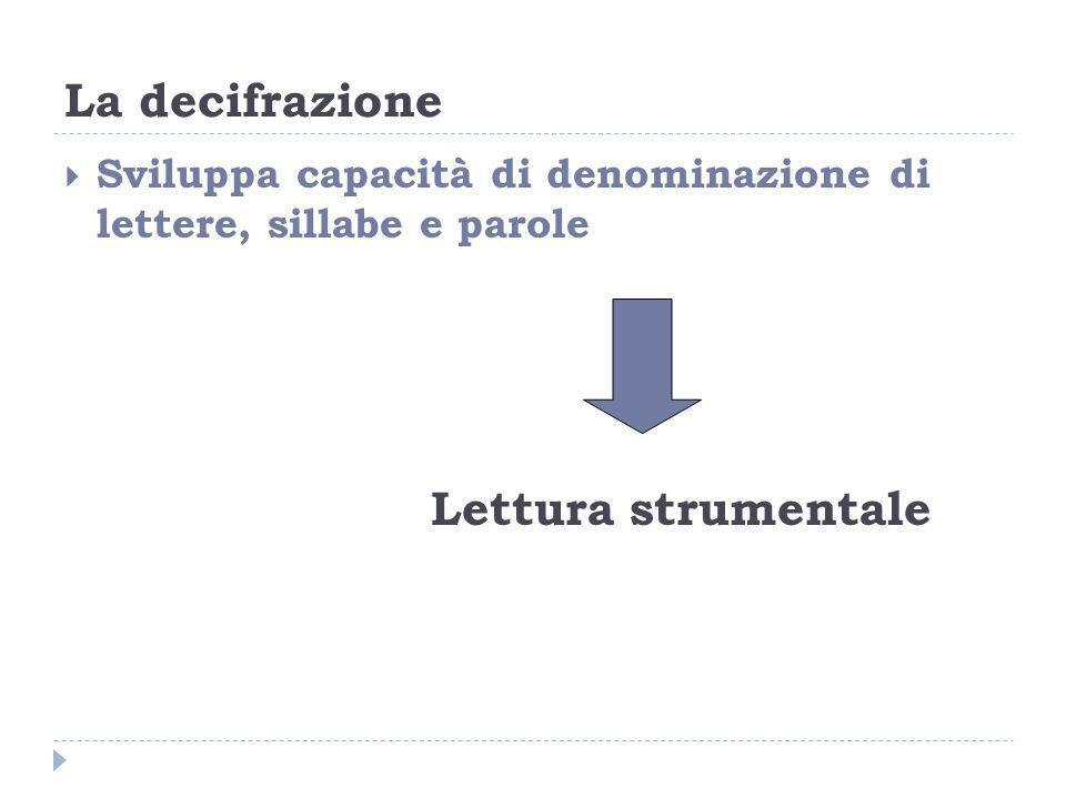 La decifrazione Sviluppa capacità di denominazione di lettere, sillabe e parole.