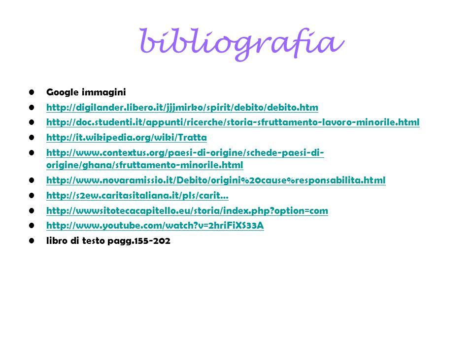 bibliografia Google immagini