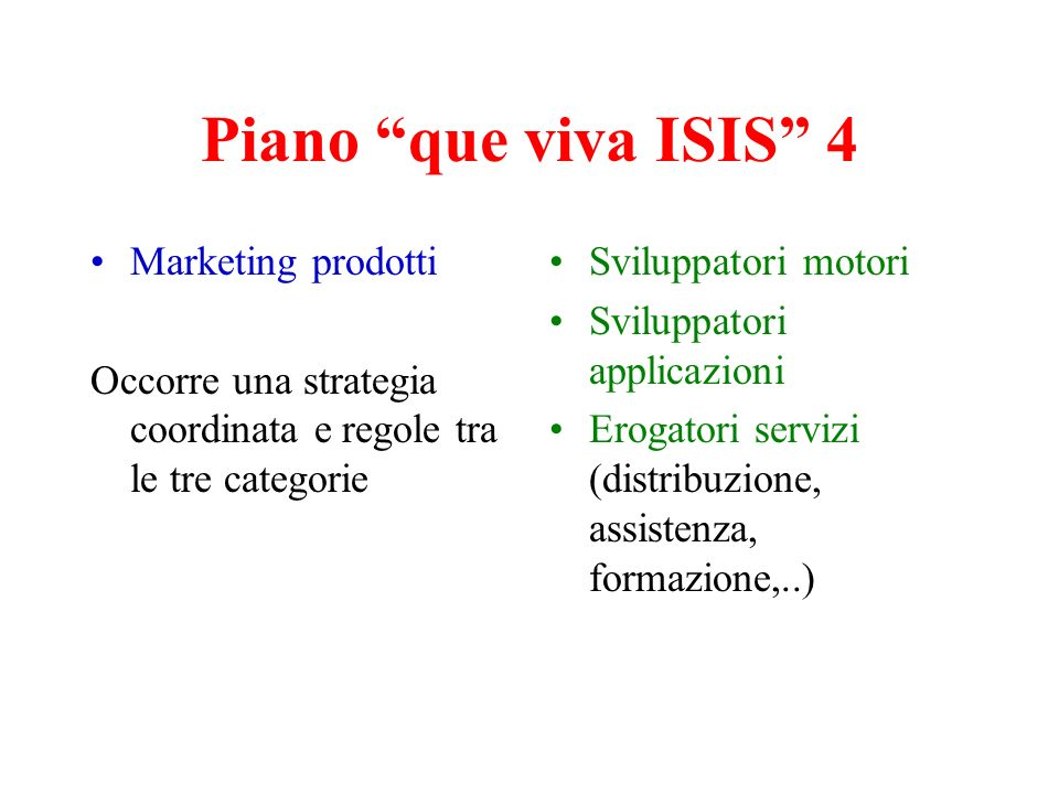 Piano que viva ISIS 4 Marketing prodotti