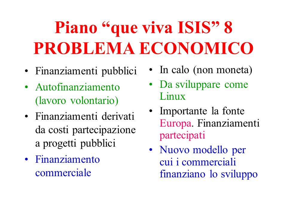 Piano que viva ISIS 8 PROBLEMA ECONOMICO